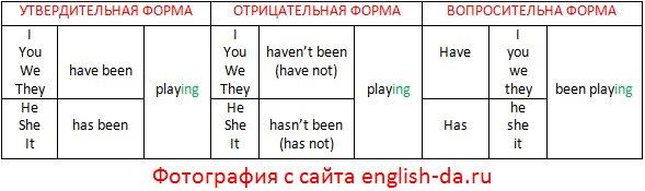 говорящий английский язык слушать онлайн